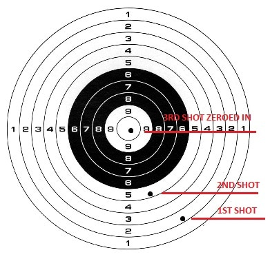 How to mount and zero your rifle scope